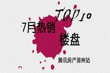 滁州7月热销楼盘top10