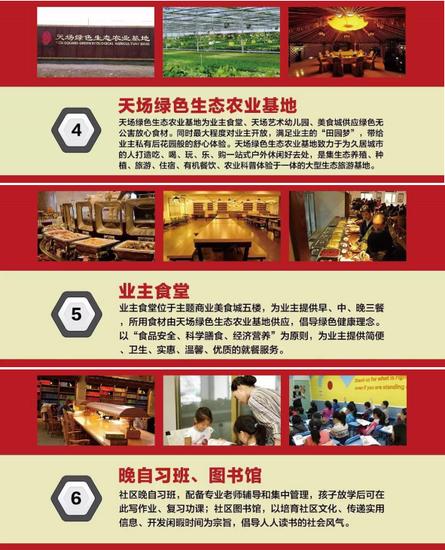 2017滨州地产项目最新动向(第六期)
