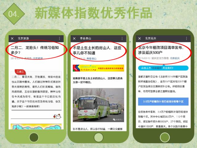 """【日排榜】前50名竞争激烈 龙抬头""""北京旅游""""排第一"""