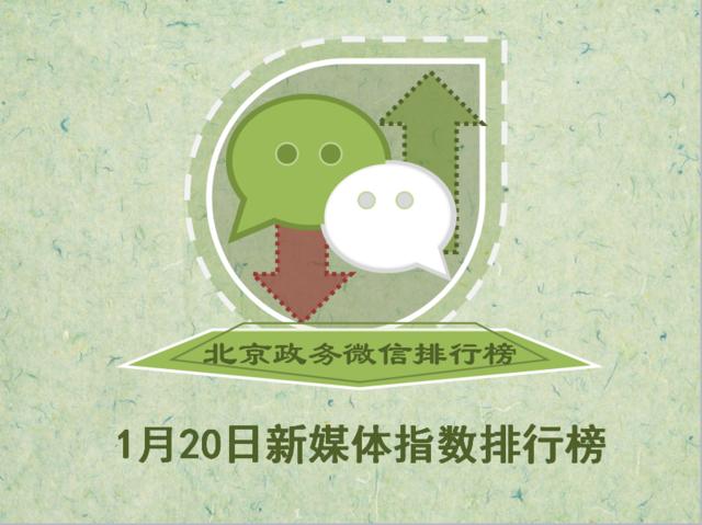 """【排行榜】小初高十二年制开始试点 """"首都教育""""排名上升"""