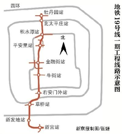 <a href=http://www.huochepiao.com/ditie/ target=_blank>地铁</a>19号线拟建支线连清河 最多可载3560人