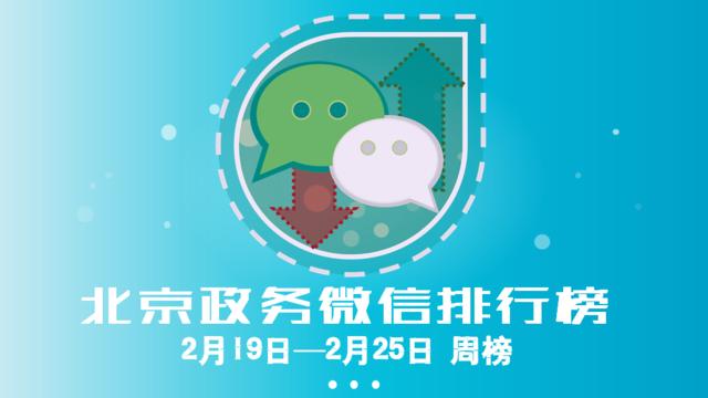 【周榜单】《成都》遇到警察,瞬间刷爆朋友圈!