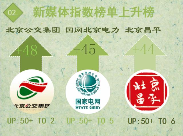 """【日排榜】前50名榜单排名大换 """"北京法官""""追忆模范法官马彩云"""