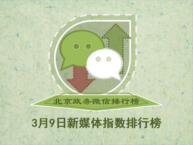 """【日排榜】50名榜单惊现多匹""""黑马"""" 拆违建""""北京朝阳""""快速上升"""