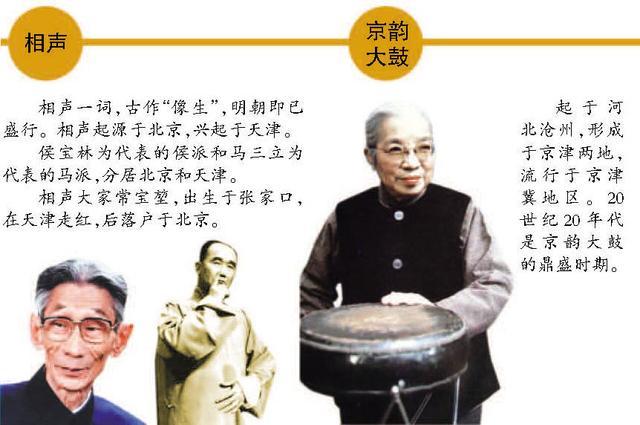 京津冀协同发展的前世今生