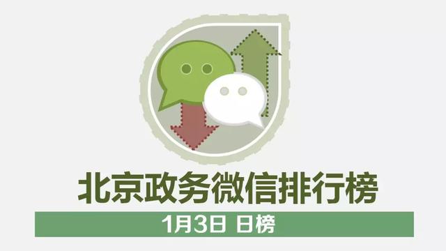 """【日榜单】""""首都教育""""夺冠,带来北京疾控中心致家长的一封信!"""