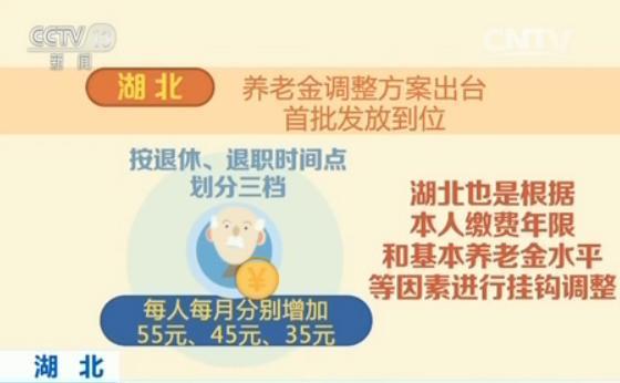 多地发布养老金具体调整方案 退休人员增多
