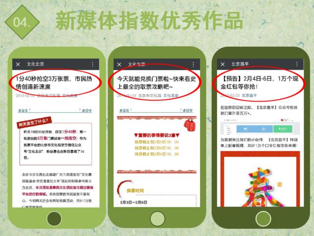【排行榜】福利!红包!美食! 政务公众号喜迎新春