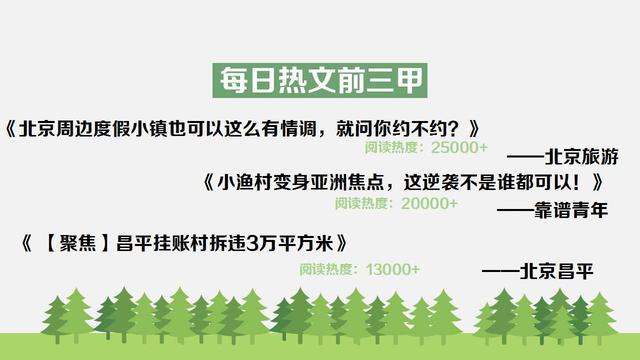 【日榜单】明天周末,北京这几个好玩的小镇约起来!