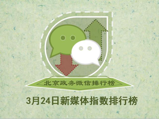"""【日排榜】实力公众号杀入前50 """"北京公交集团""""诚聘英才冲至亚军"""