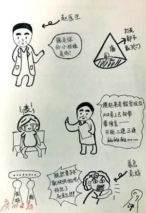 女生手绘漫画谢医护 医生:收到的最好礼物_大燕网北京