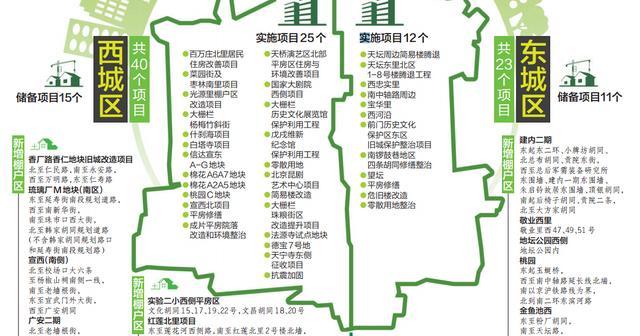 北京今年棚改项目清单发布 3年内改造棚户区12.7万户
