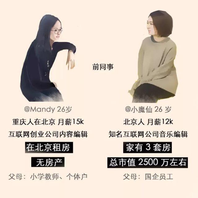 4套房北京土著VS无房北漂:最大的不平等是出生地