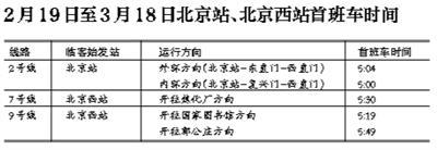 北京3条地铁线19日起每日凌晨加开临客