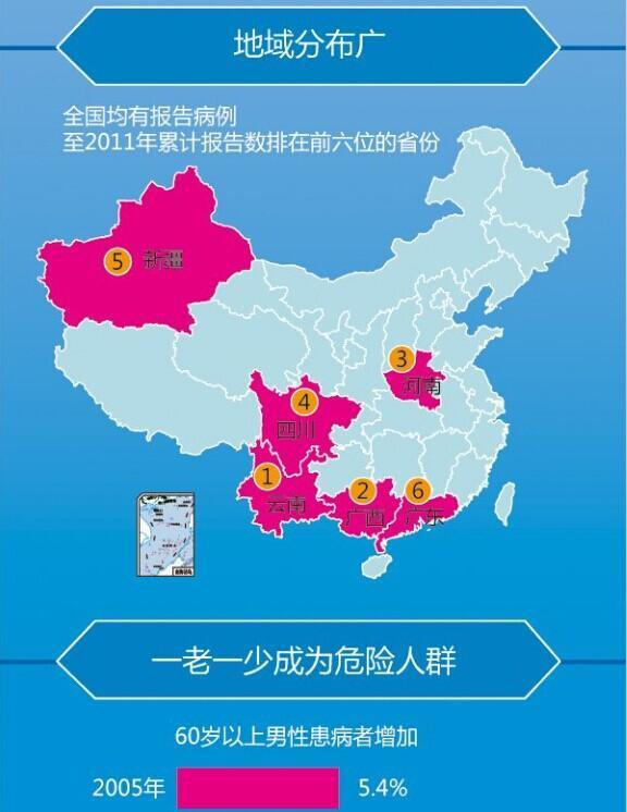 中国卡通美食地图
