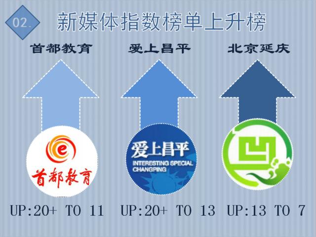 """【排行榜】春运说交通 """"北京交警""""文章阅读量再破十万"""