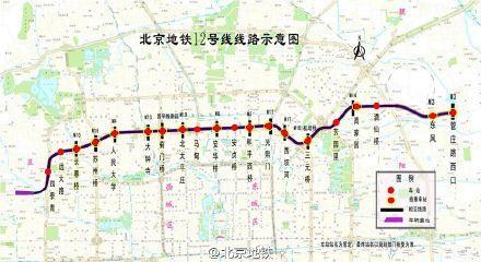 北京地铁19号线 北京地铁22号线 北京地铁20号线线路图 北京地铁20号