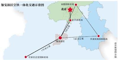 雄安新区拟建高铁 41分钟抵达北京