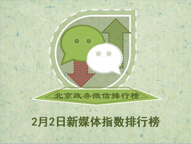 """【排行榜】市政府微信发20万张免费庙会门票 """"文化北京""""成榜眼"""