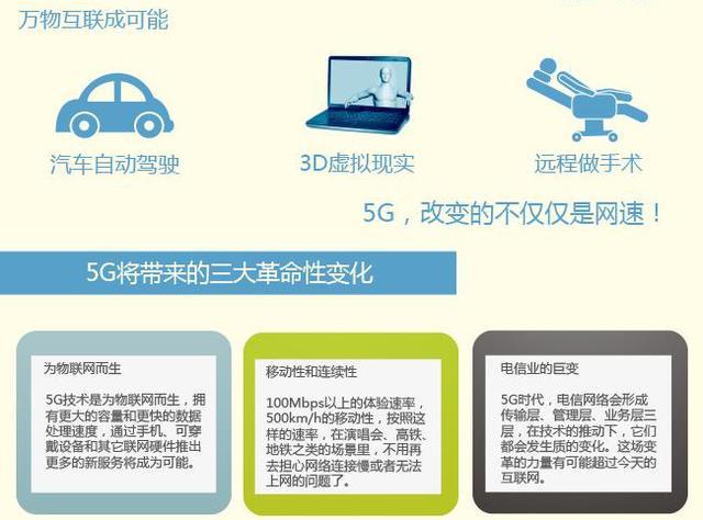 一张图告诉你5G是什么 中国将成重要主导者
