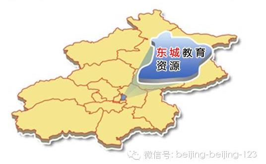 教育大变革,北京16区到底怎么变,家长知道吗?