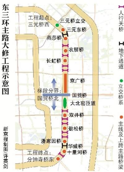 东三环大修4个月 0至5时建议绕行