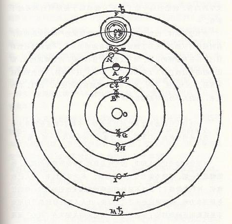 25,他引用了伽利略在《关于两大世界体系的对话》中的一幅图,该
