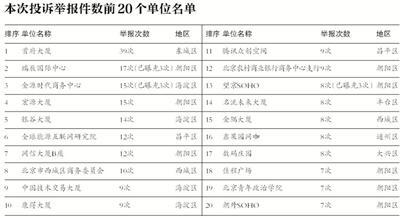 北京约30家医院安装号贩子人脸识别系统