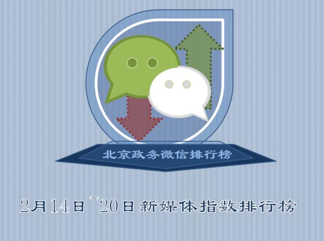 【排行榜】正月十五闹元宵 公众号共贺佳节