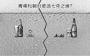 青岛啤酒与朝日七年之痒:朝日或清青岛股份