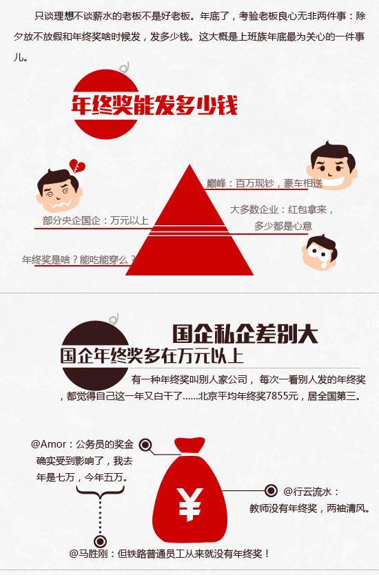 """第04期:大燕网互说""""扒""""道年终奖"""