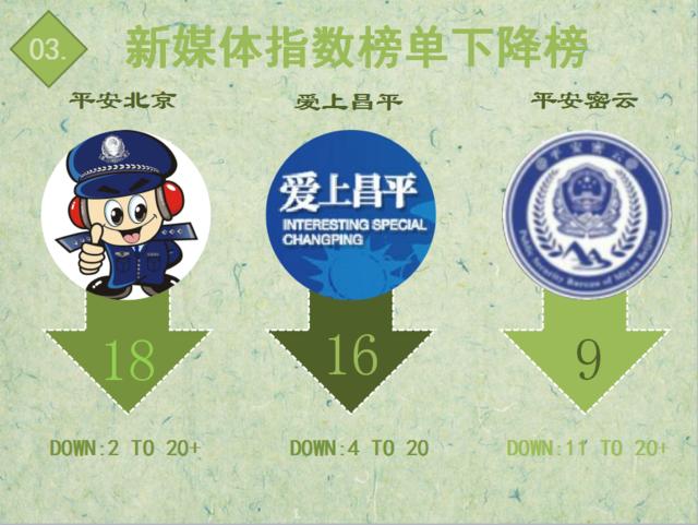 """【排行榜】严厉打击非法用地 """"北京延庆""""官方发声进前三"""