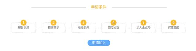 大燕创业改版起航  助力京津冀创业者