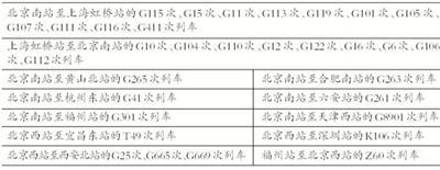 北京地区45趟列车今日停运
