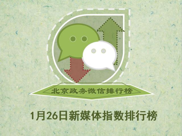 """【排行榜】区长解读房山发展 """"青春房山""""夺第一"""