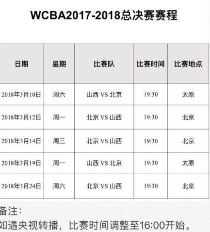 WCBA总决赛赛程:3月10日开战 北京多一主场