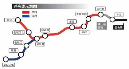 北京年底或新开S1线、西郊线、燕房线三条地铁线