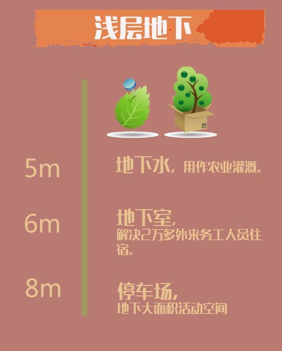 第08期:北京地下有景点?赌你不知道