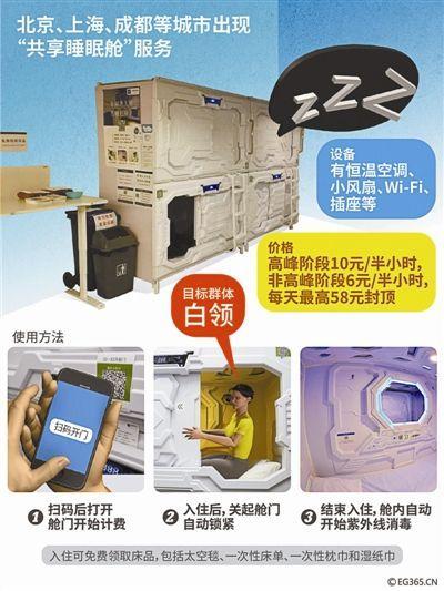北京等地出现共享睡眠舱 共享睡眠舱能火吗?