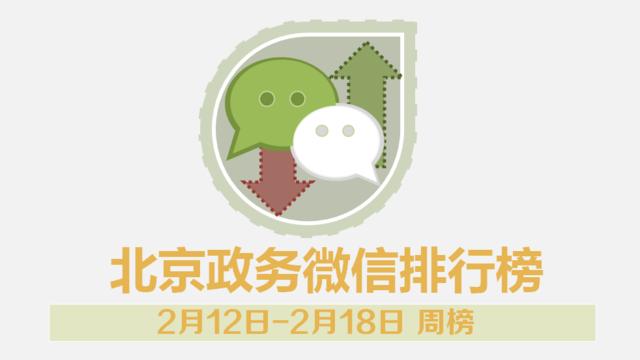 【周榜单】好消息!这203处堵点、乱点今年将治理