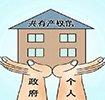 昌平3326套共有产权房启动申购