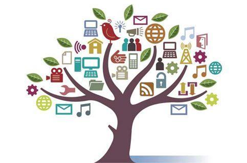 中国小企业朋友多,96%用社交媒体谈生意