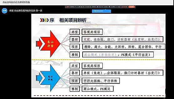 北京市雪协开展线上裁判员培训