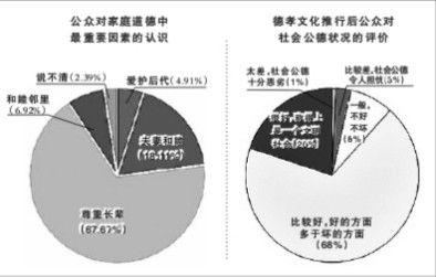 在传统文化中发掘中国梦的正能量_读书_腾讯网