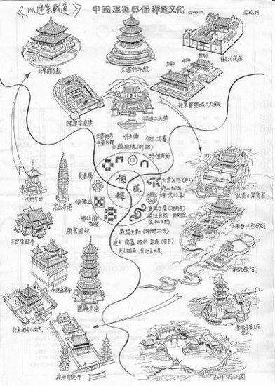 以建筑载道 中国建筑与儒释道文化