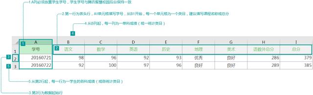 【腾讯智慧校园V1.26】发布