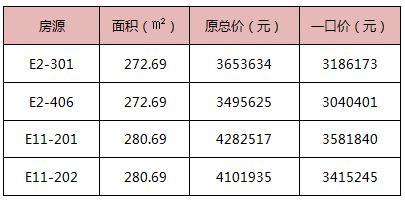 抢房不等双十一 碧桂园雲鼎购房节大放价最高优惠70万