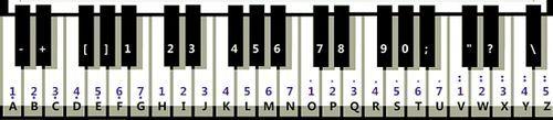 电脑键盘也能诞生钢琴王子:网页上敲键盘