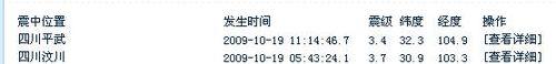 绵阳平武发生3.4级地震 汶川早间发3.7级地震