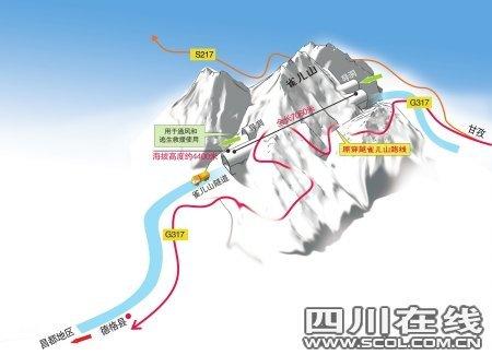 雀儿山隧道项目工程示意图 制图杨仕成